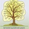 Freelock Flyer